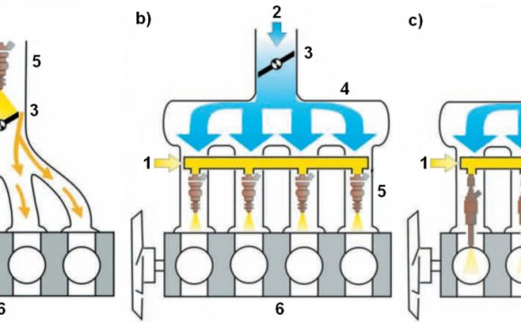 Systems of fuel injection