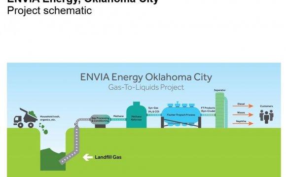 Envia Energy joint venture