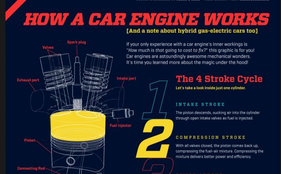 Four-Stroke Engines Simply