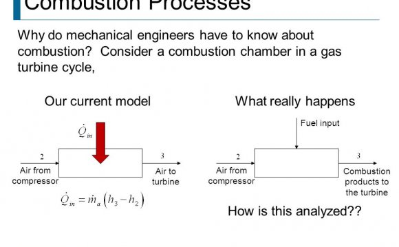 Combustion Processes 2 Why do