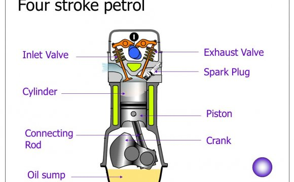 Four Stroke Petrol Engine Find