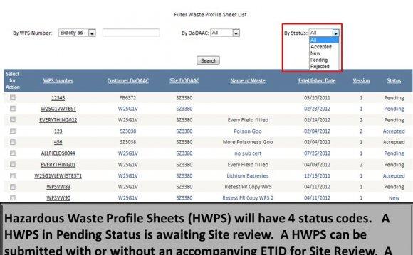 Hazardous Waste Profile Sheets