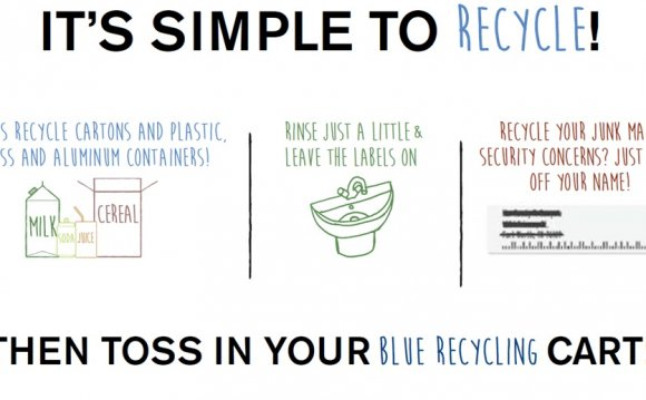 Recycling Collection