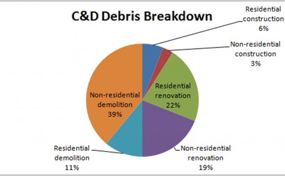 C&D debris breakdown in the