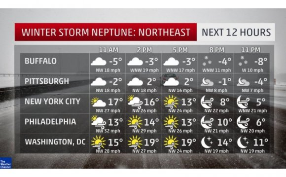 Forecast As New Jersey