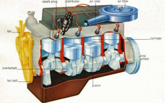 4 stroke diesel engine diagram | Agricultural engineeringAgricultural engineering
