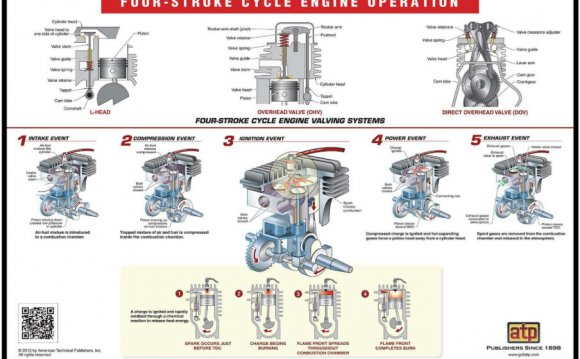 Four stroke cycle engine operation
