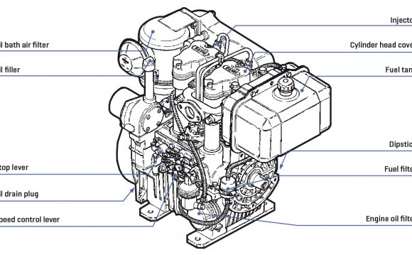 Parts of 4 stroke diesel engine