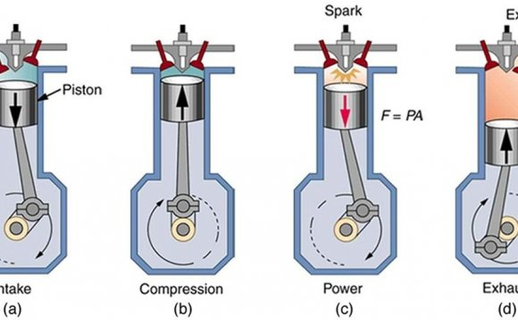 4 stroke engine diagram