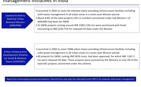Waste Management companies in India