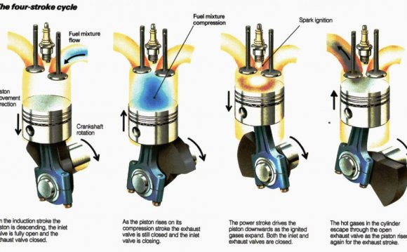What is four stroke cycle?