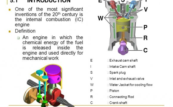 Internal combustion Definition