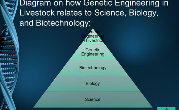 Agricultural genetic Engineering