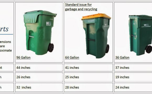 Brevard County Solid Waste