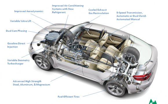 Combustion engine Definition