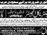 Agricultural Engineering Jobs in Pakistan