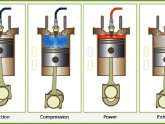 Images of internal combustion engine