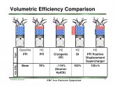 Volumetric efficiency internal combustion engine