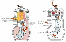 Two-Stroke engine diagram