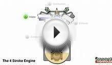 4 Stroke Engine Animation