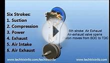 Animation - Six Stroke Engine Explained.
