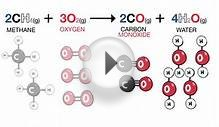 Complete and Incomplete Combustion | The Chemistry Journey
