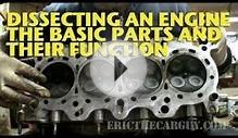 Dissecting an Engine, The Basic Parts and Their Functions