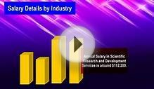 Electrical Engineering Salary in 2015 - Get Salary Range