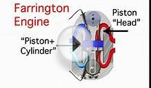 Farrington Engine Diagram and Animation