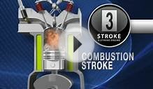 Four Stroke Engine How it Works