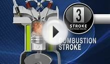 How 4 Stroke Engines Work