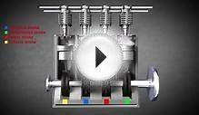How Diesel Engines Work! (Animation)
