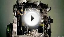 How to work :4 Stroke Piston Engines