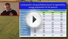 Livestock production results from using alternative and