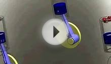 Piston cylinder assembly animation video from solidworks