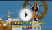Re-design Atkinson 4-stroke engine.wmv